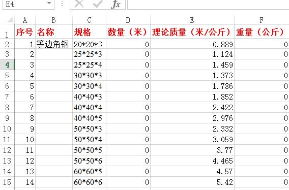 常用工程材料统计表下载